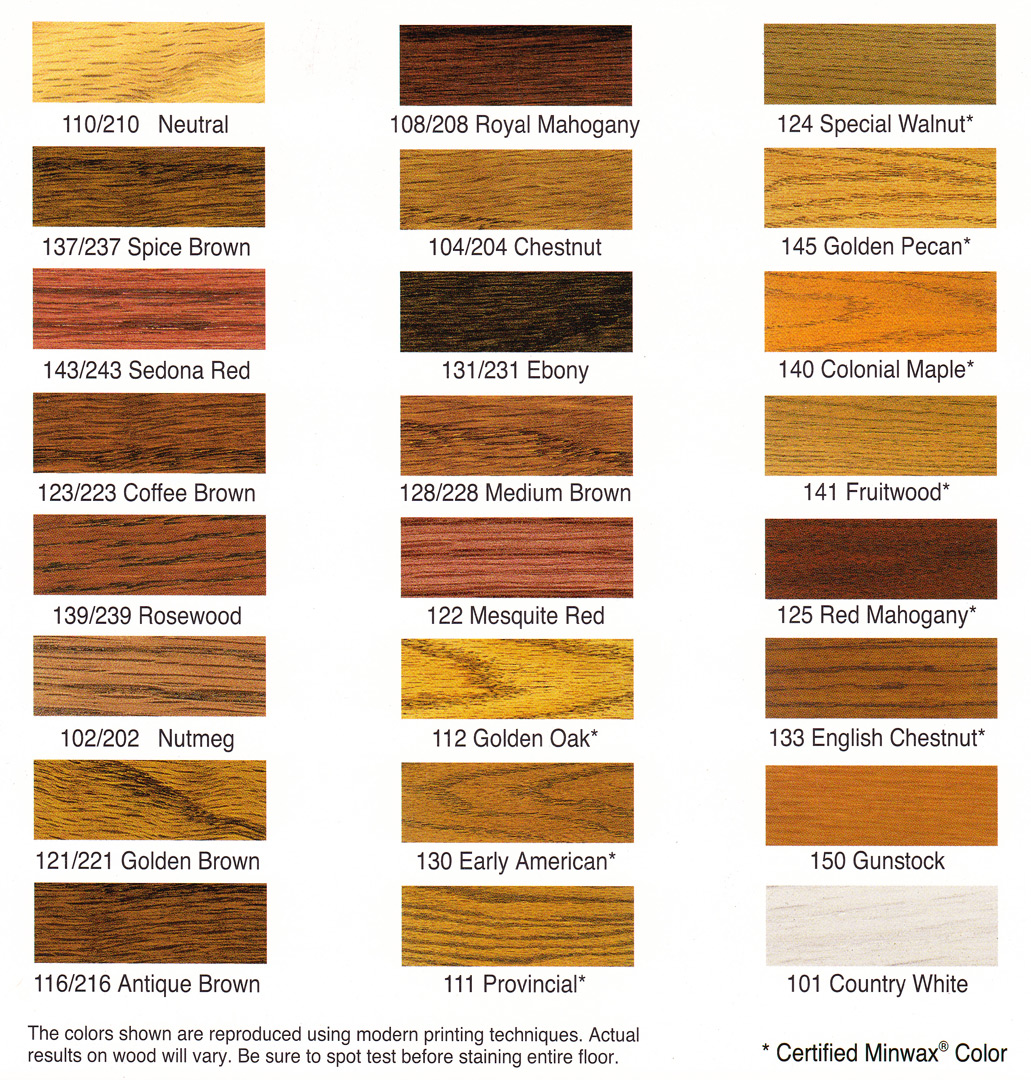 Cabot stain colors chart images wood stain color chart nvjuhfo Gallery